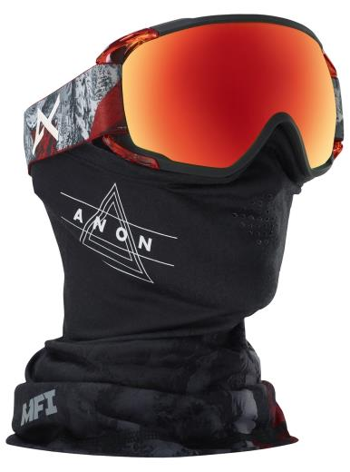 ANON 4575